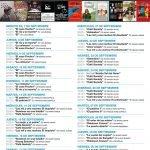 Películas en la Filmoteca regional de Santander